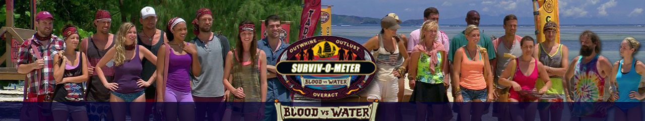 S27: Blood vs. Water